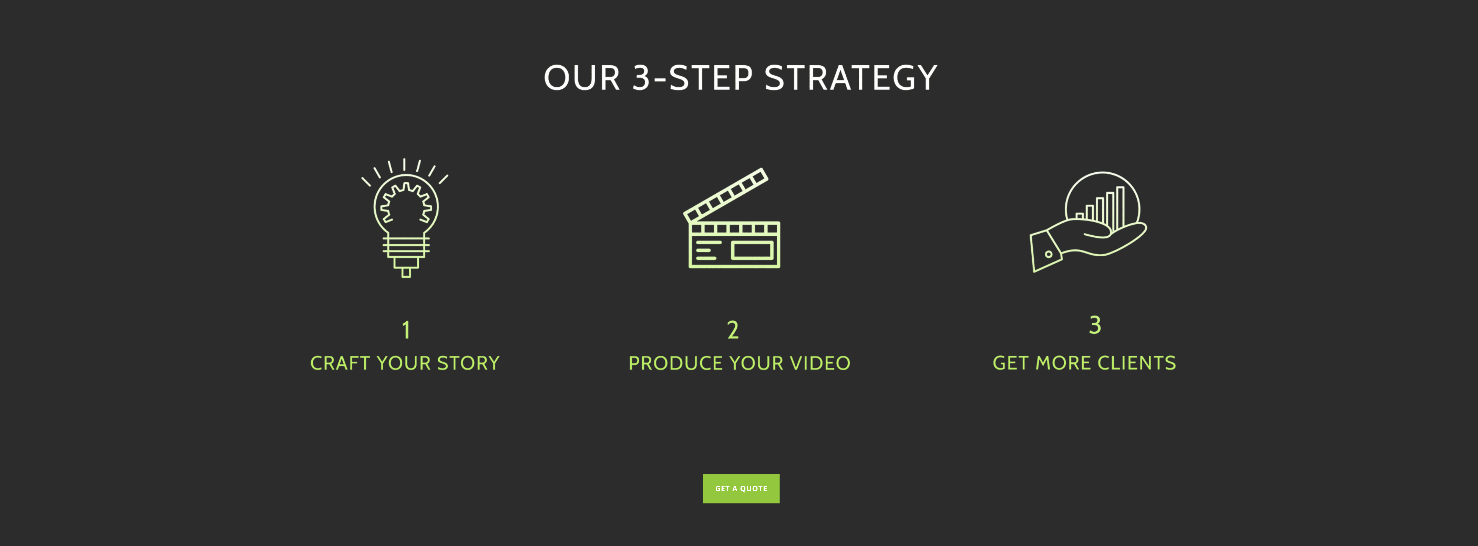 an image with 3 separate icons as steps to achieve success